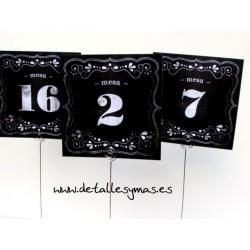 Tarjeta numeración mesas. Modelo Pizarras